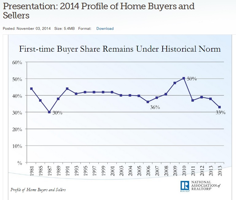 First Time Home Buyers New Orleans Programs