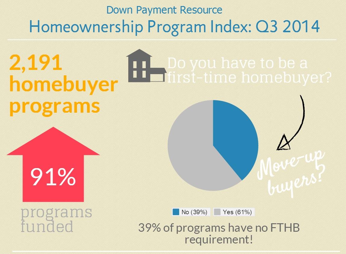 infographic.firstslidedata